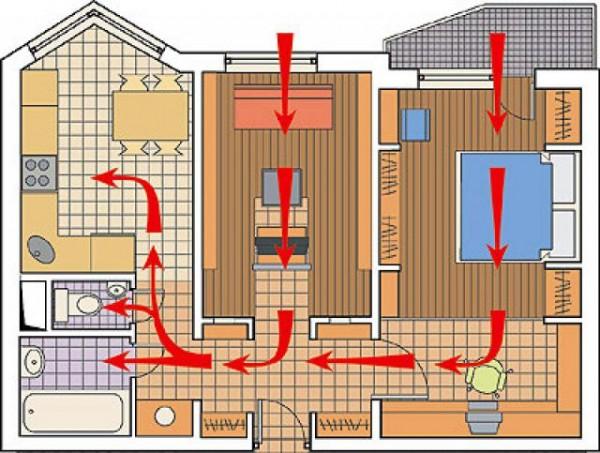 вентиляция в двухкомнатной квартире