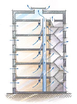 воздушные потоки в многоэтажке