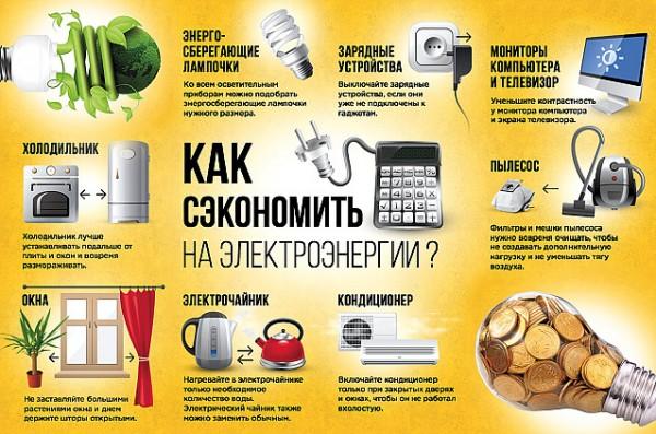 мероприятия по экономии электроэнергии