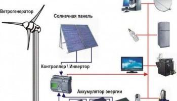 Энергетическая автономия своего дома.