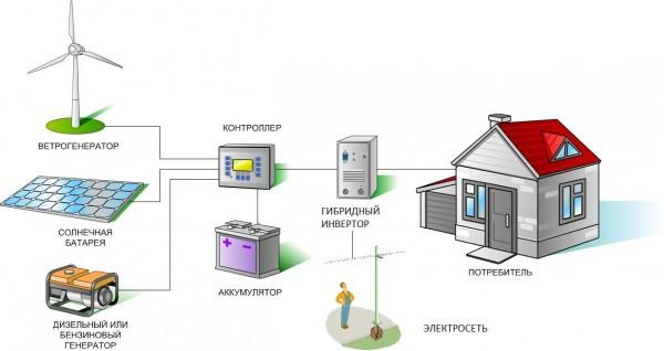 схема автономного энергообеспечения