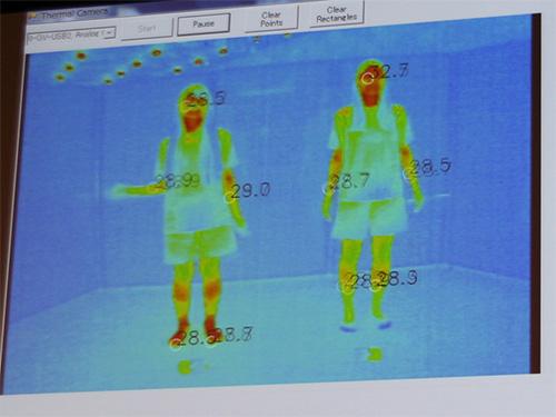 сканирование положения человека